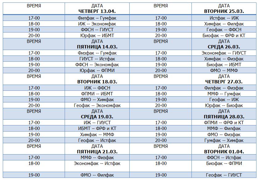Расписание игр