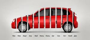 avtomobil-v-rassrochku