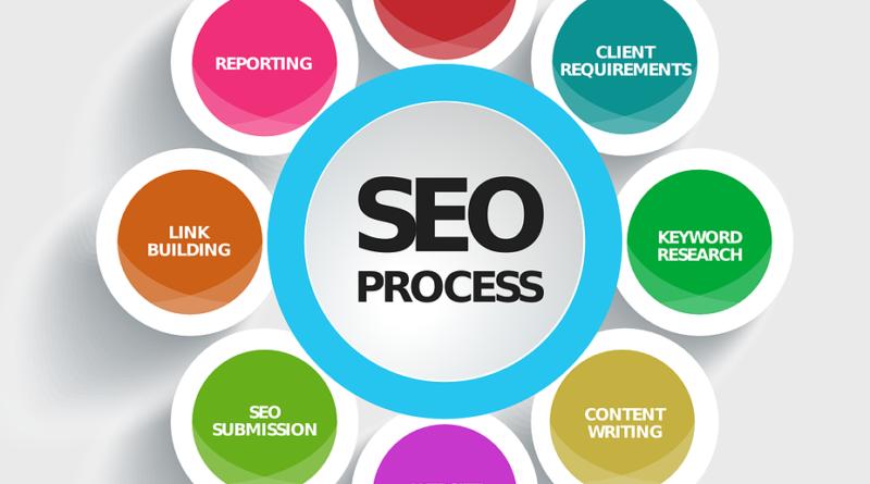 SEO-специалист о том, как правильно оптимизировать сайт