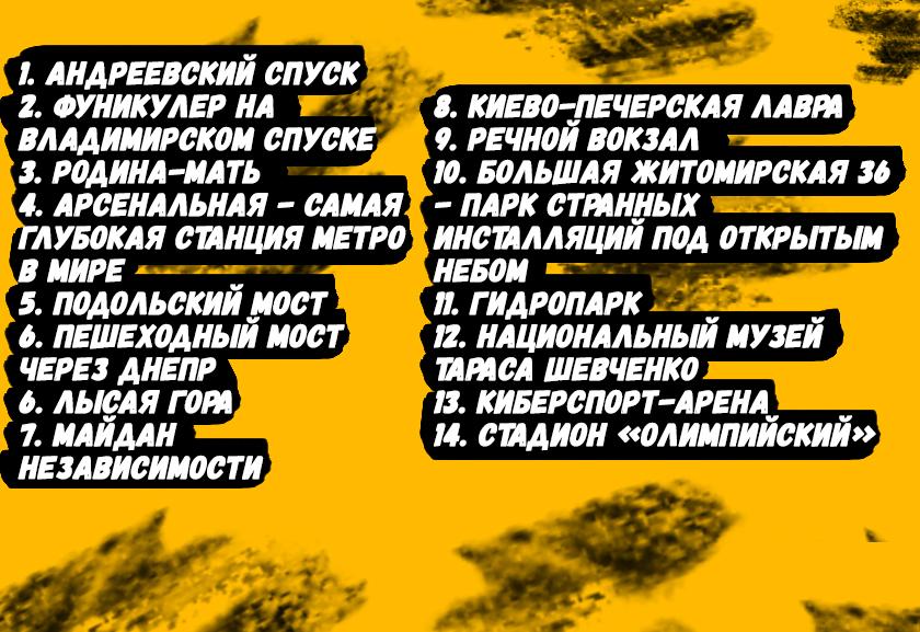 интересные места Киева картинка