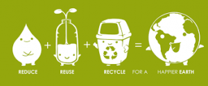 Правило 3R: Reduce, Reuse, Recycle