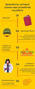 Инфографика для сбора документов подростку